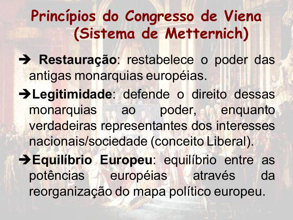 Restauração: restabelece o poder das antigas monarquias européias. Legitimidade: defende o direito dessas monarquias ao poder, enquanto verdadeiras re