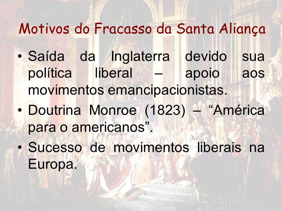 Motivos do Fracasso da Santa Aliança Saída da Inglaterra devido sua política liberal – apoio aos movimentos emancipacionistas. Doutrina Monroe (1823)