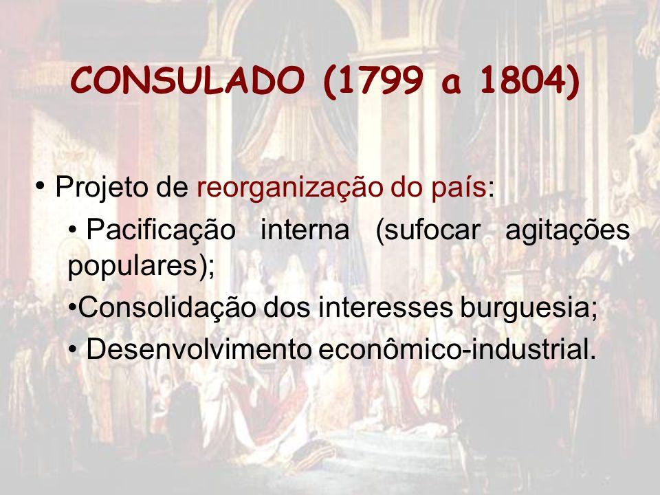 CONSULADO (1799 a 1804) Projeto de reorganização do país: Pacificação interna (sufocar agitações populares); Consolidação dos interesses burguesia; De