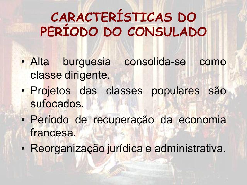 CARACTERÍSTICAS DO PERÍODO DO CONSULADO Alta burguesia consolida-se como classe dirigente. Projetos das classes populares são sufocados. Período de re