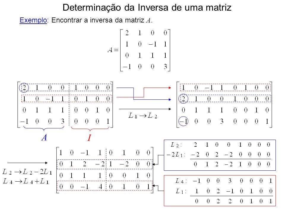 Determinação da Inversa de uma matriz Exemplo: Encontrar a inversa da matriz A. A I