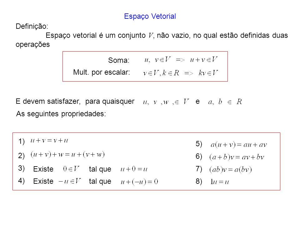 Definição: Espaço vetorial é um conjunto V, não vazio, no qual estão definidas duas operações Espaço Vetorial Soma: Mult. por escalar: E devem satisfa