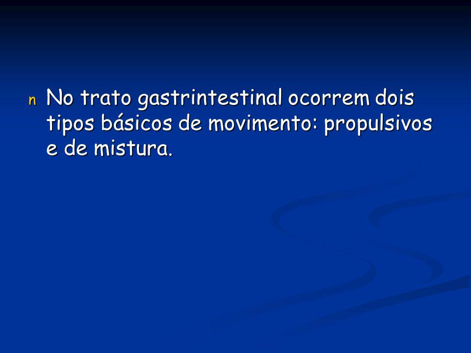n No trato gastrintestinal ocorrem dois tipos básicos de movimento: propulsivos e de mistura.