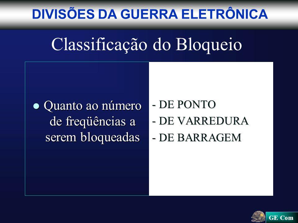 GE Com Classificação do Bloqueio l Quanto ao número de freqüências a serem bloqueadas - DE PONTO - DE VARREDURA - DE BARRAGEM DIVISÕES DA GUERRA ELETRÔNICA
