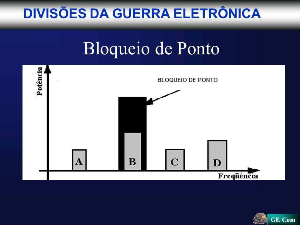 GE Com Bloqueio de Ponto DIVISÕES DA GUERRA ELETRÔNICA