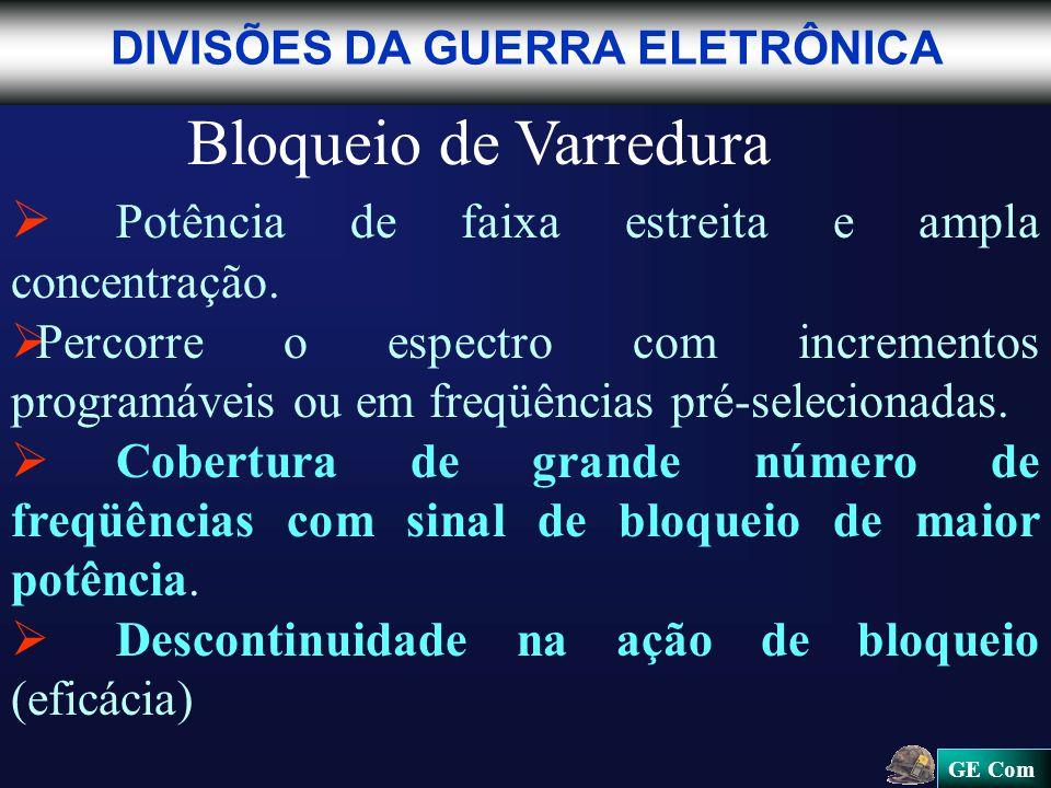 GE Com Bloqueio de Varredura Potência de faixa estreita e ampla concentração.