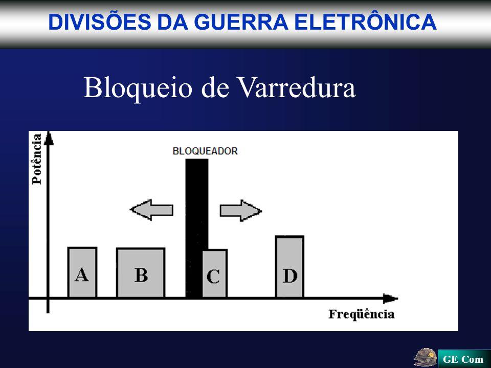 GE Com Bloqueio de Varredura DIVISÕES DA GUERRA ELETRÔNICA