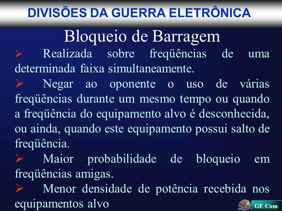 GE Com Bloqueio de Barragem Realizada sobre freqüências de uma determinada faixa simultaneamente.