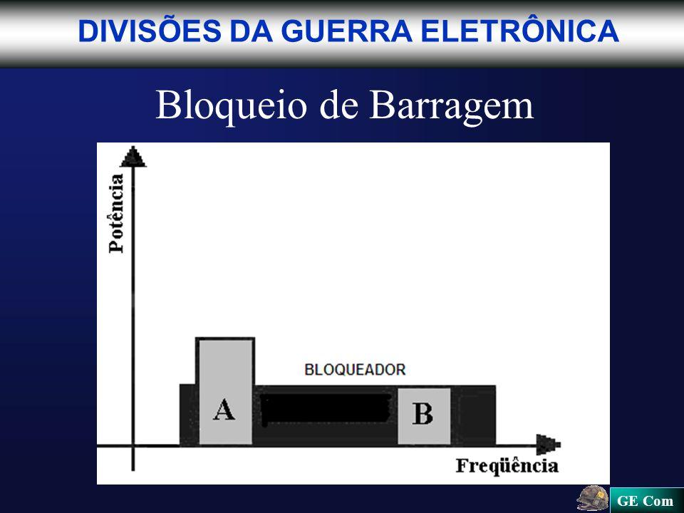 GE Com Bloqueio de Barragem DIVISÕES DA GUERRA ELETRÔNICA