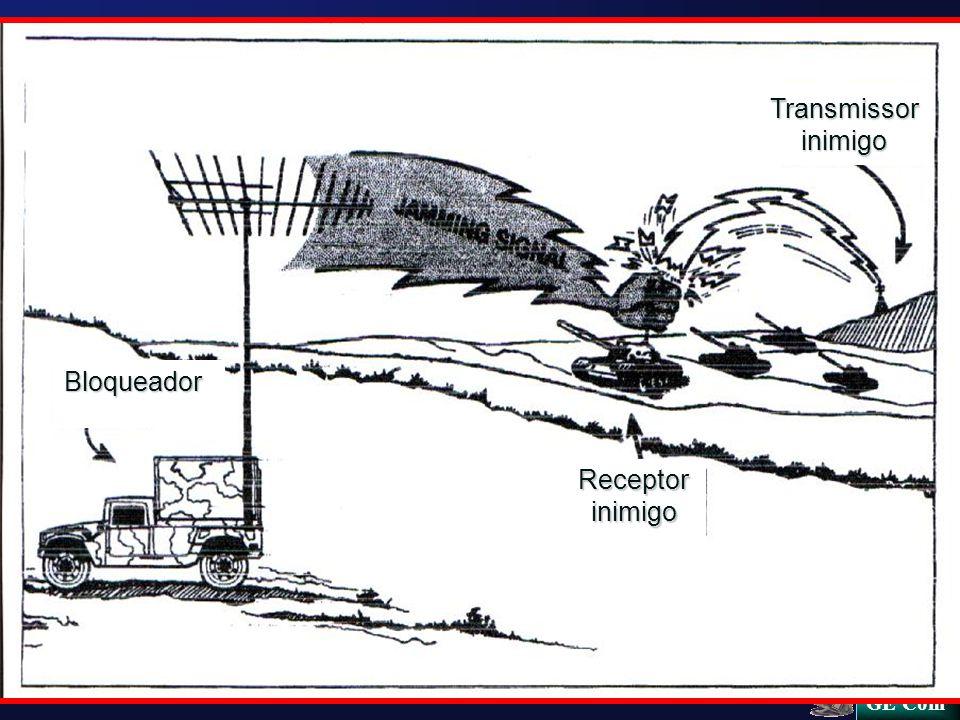 GE Com Bloqueador Receptor inimigo Transmissor inimigo