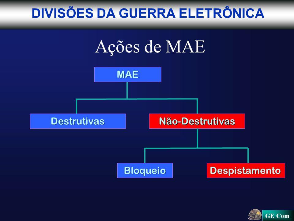 GE Com Ações de MAE DIVISÕES DA GUERRA ELETRÔNICA DestrutivasNão-Destrutivas MAE BloqueioDespistamento