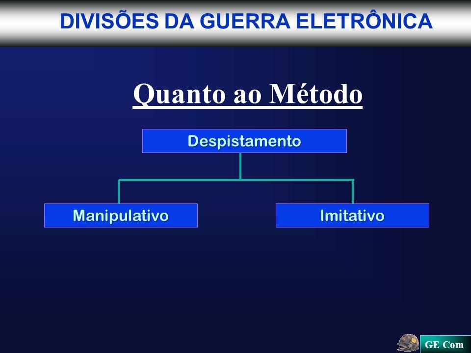GE Com DIVISÕES DA GUERRA ELETRÔNICA ManipulativoImitativo Despistamento Quanto ao Método