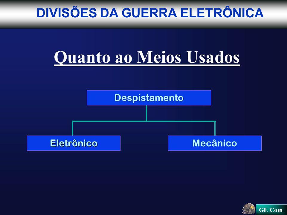 GE Com DIVISÕES DA GUERRA ELETRÔNICA EletrônicoMecânico Despistamento Quanto ao Meios Usados