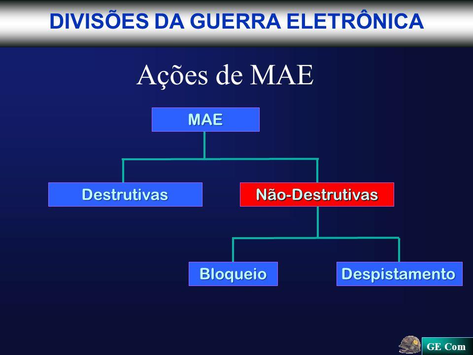 GE Com Ações de MAE DestrutivasNão-Destrutivas MAE BloqueioDespistamento DIVISÕES DA GUERRA ELETRÔNICA