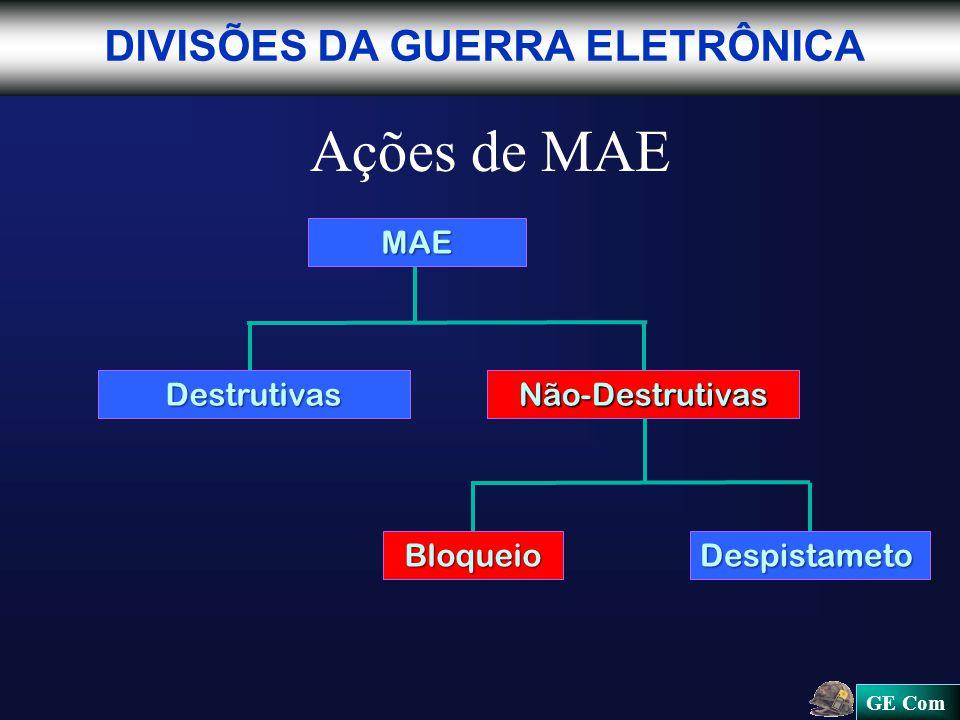 GE Com Ações de MAE DestrutivasNão-Destrutivas MAE BloqueioDespistameto DIVISÕES DA GUERRA ELETRÔNICA