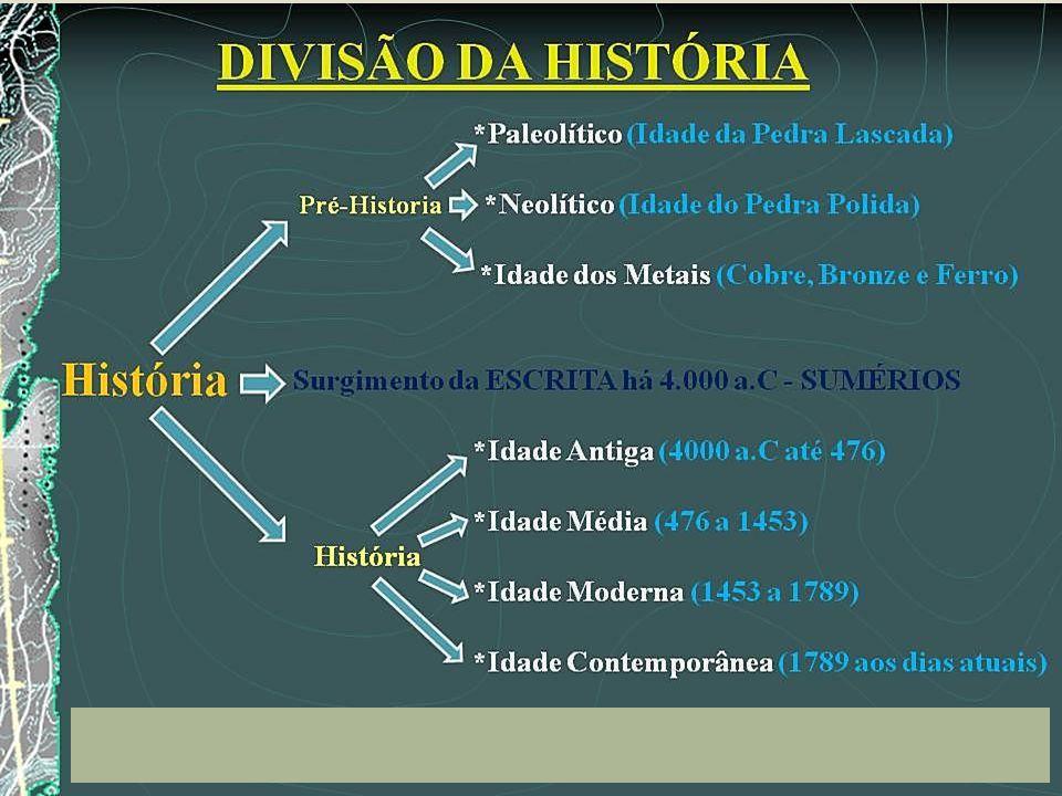 3 INTRODUÇÃO A HISTÓRIA PRÉ-HISTÓRIA AULA 20 – CMBPREVESTHISTÓRIA – 2010 LIVRO 1 PROF VICENTE