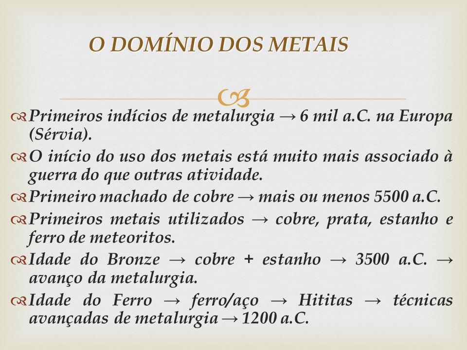 Primeiros indícios de metalurgia 6 mil a.C.na Europa (Sérvia).