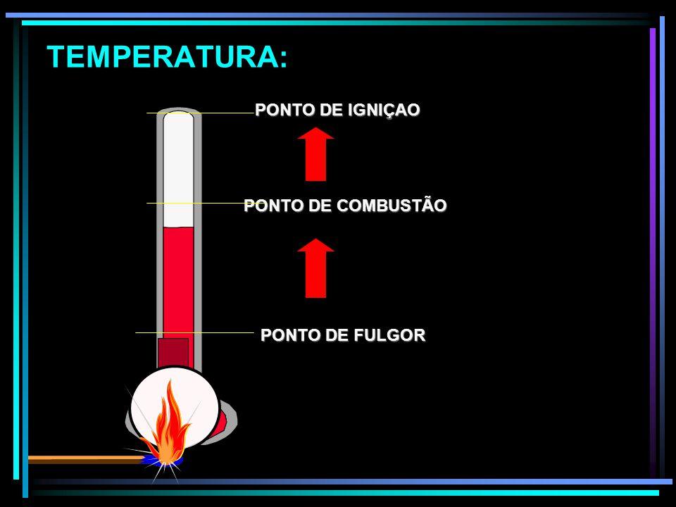 PONTO DE TEMPERATURA
