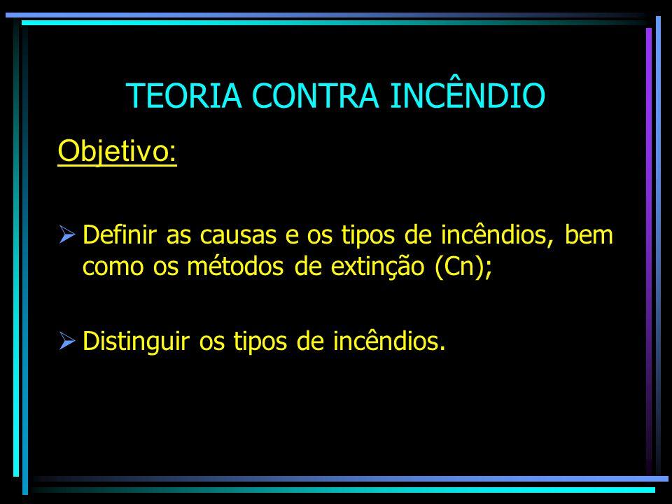 TEORIA CONTRA INCÊNDIO Objetivo: Definir as causas e os tipos de incêndios, bem como os métodos de extinção (Cn); Distinguir os tipos de incêndios.