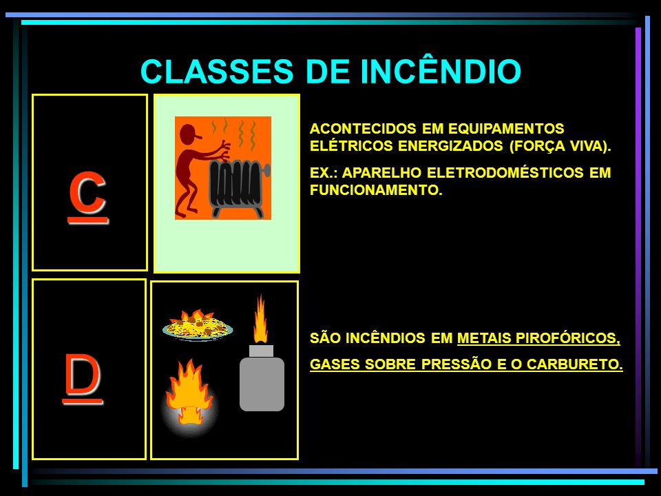 CLASSES DE INCÊNDIO A COMPREENDE OS MATERIAIS FIBROSOS.