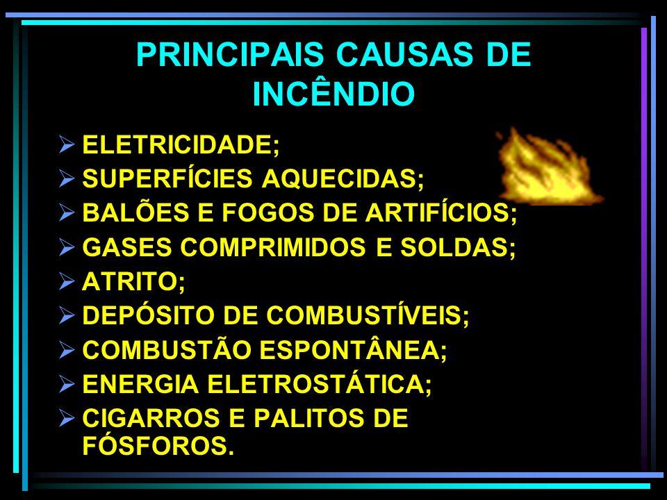 CLASSES DE INCÊNDIO C ACONTECIDOS EM EQUIPAMENTOS ELÉTRICOS ENERGIZADOS (FORÇA VIVA).