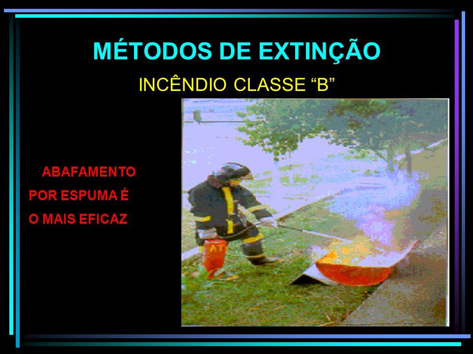 MÉTODOS DE EXTINÇÃO INCÊNDIO CLASSE C ABAFAMENTO AGENTE EXTINTOR QUE NÃO CONDUZA ELETRICIDADE