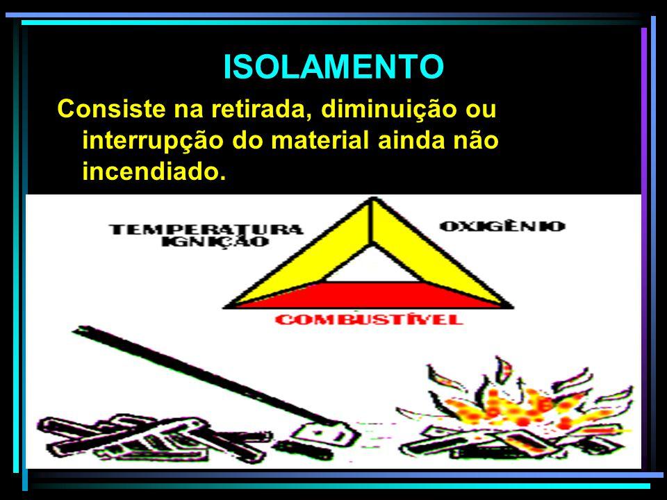 MÉTODOS DE EXTINÇÃO INCÊNDIO CLASSE B O ABAFAMENTO POR ESPUMA É O MAIS EFICAZ