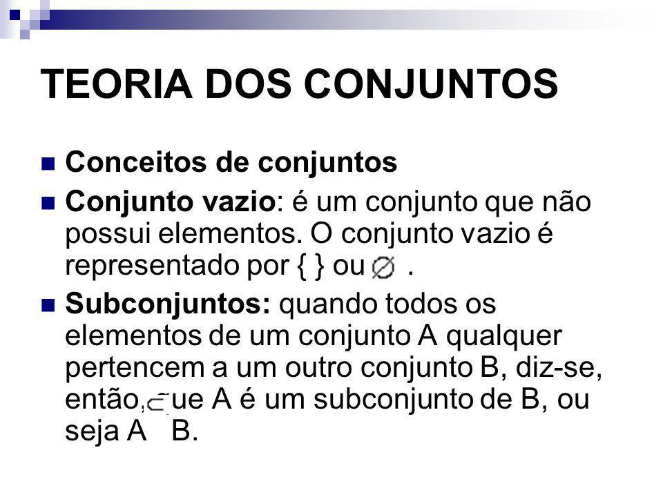 TEORIA DOS CONJUNTOS Conceitos de conjuntos Conjunto vazio: é um conjunto que não possui elementos. O conjunto vazio é representado por { } ou. Subcon