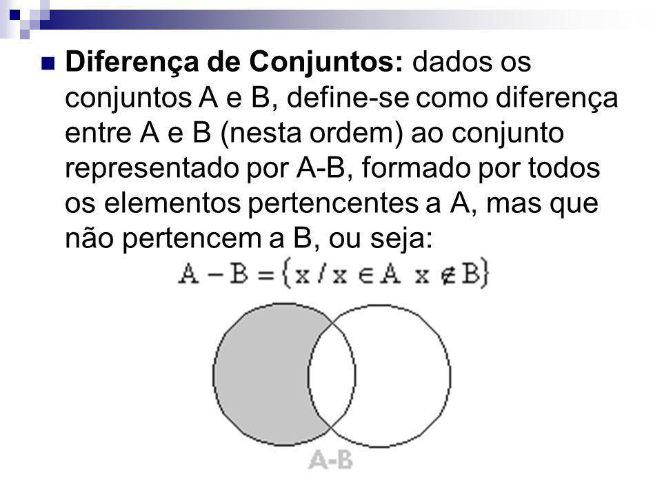 Diferença de Conjuntos: dados os conjuntos A e B, define-se como diferença entre A e B (nesta ordem) ao conjunto representado por A-B, formado por tod