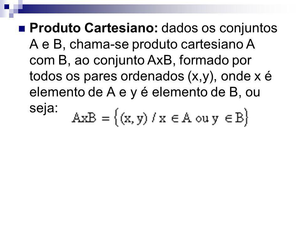 Produto Cartesiano: dados os conjuntos A e B, chama-se produto cartesiano A com B, ao conjunto AxB, formado por todos os pares ordenados (x,y), onde x