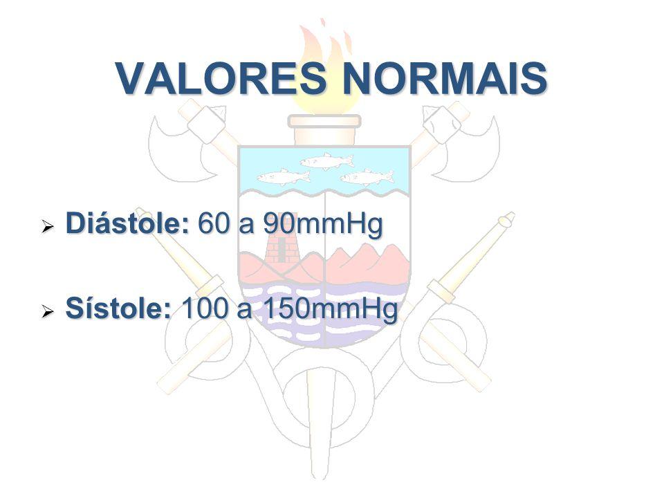 VALORES NORMAIS Diástole: 60 a 90mmHg Diástole: 60 a 90mmHg Sístole: 100 a 150mmHg Sístole: 100 a 150mmHg