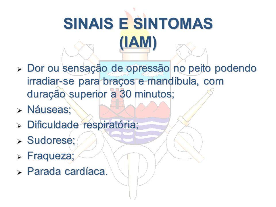 SINAIS E SINTOMAS (IAM) Dor ou sensação de opressão no peito podendo irradiar-se para braços e mandíbula, com duração superior a 30 minutos; Dor ou se
