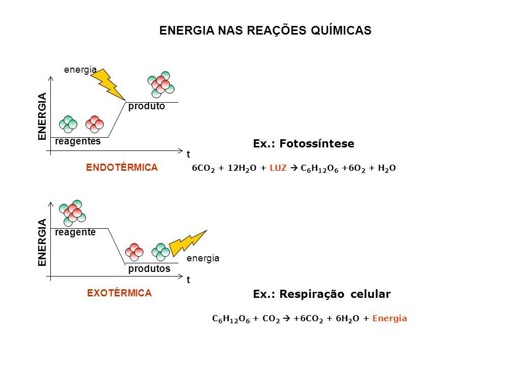 ENERGIA NAS REAÇÕES QUÍMICAS produto energia produtos energia reagente reagentes t ENERGIA ENDOTÉRMICA Ex.: Fotossíntese 6CO 2 + 12H 2 O + LUZ C 6 H 1