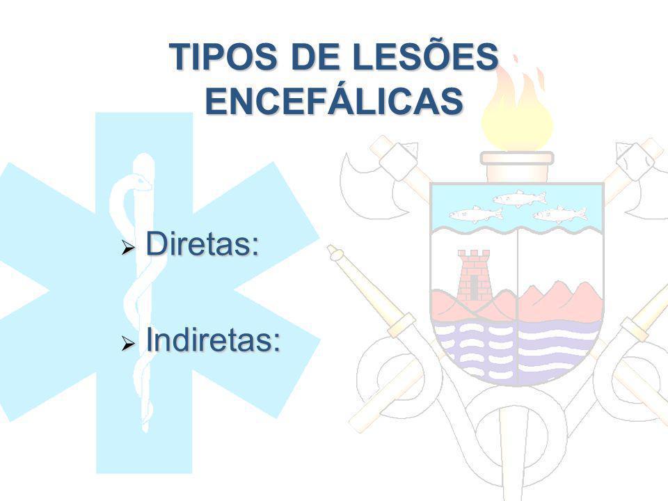 TIPOS DE LESÕES ENCEFÁLICAS Diretas: Diretas: Indiretas: Indiretas: