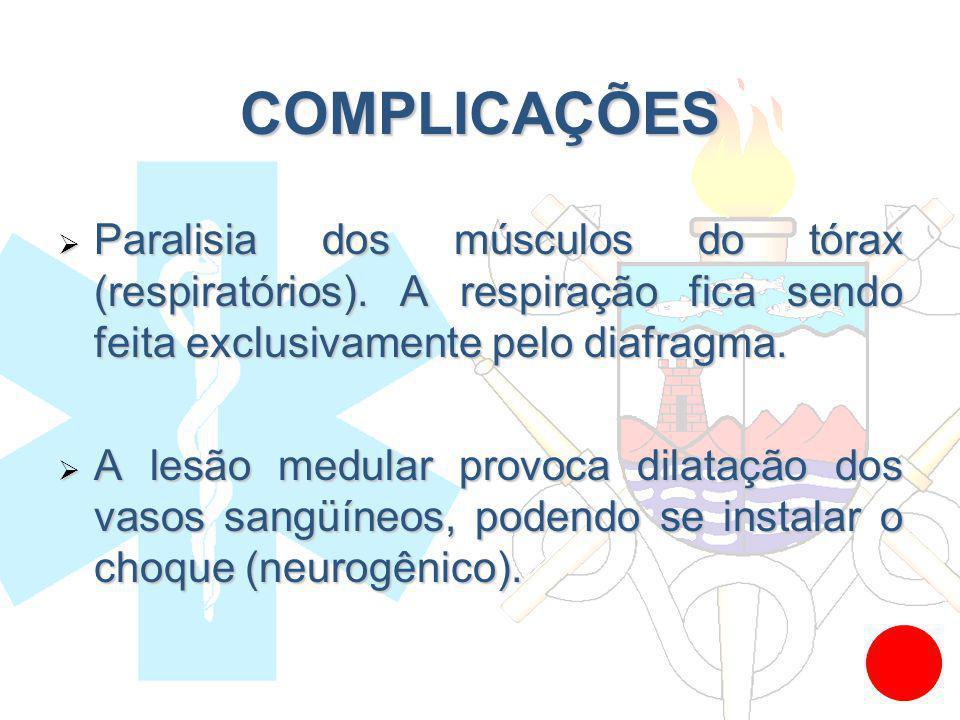 COMPLICAÇÕES Paralisia dos músculos do tórax (respiratórios). A respiração fica sendo feita exclusivamente pelo diafragma. Paralisia dos músculos do t
