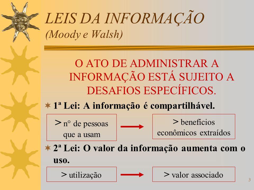 3 O ATO DE ADMINISTRAR A INFORMAÇÃO ESTÁ SUJEITO A DESAFIOS ESPECÍFICOS. 1ª Lei: A informação é compartilhável. 2ª Lei: O valor da informação aumenta