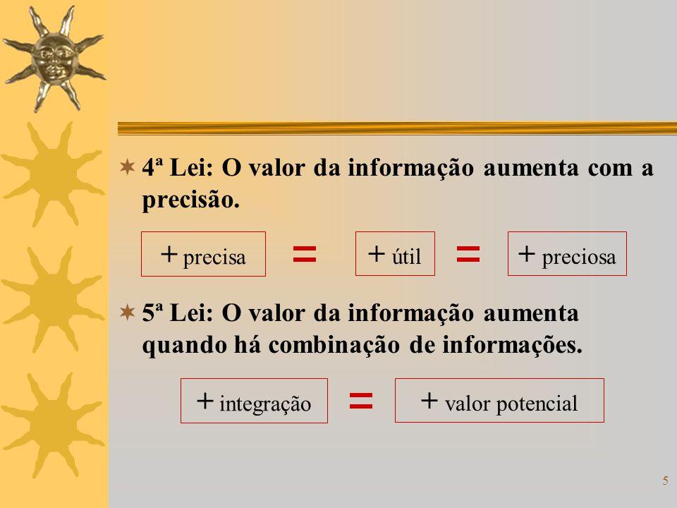 5 4ª Lei: O valor da informação aumenta com a precisão. 5ª Lei: O valor da informação aumenta quando há combinação de informações. + precisa + útil +