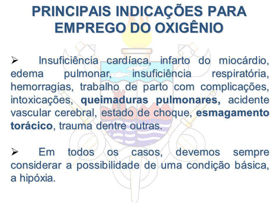 MATERIAIS E ACESSÓRIOS Cânulas orofaríngea; Cânulas orofaríngea; Máscara para RCP; Máscara para RCP; Válvula de demanda; Válvula de demanda; Aspirador portátil; Aspirador portátil; Oxímetro de pulso.