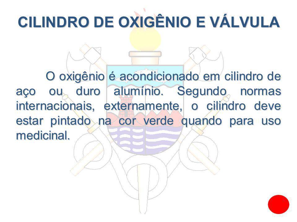 OBRIGADO PELA ATENÇÃO E PARTICIPAÇÃO EM CASO DE EMERGÊNCIA DISQUE 193