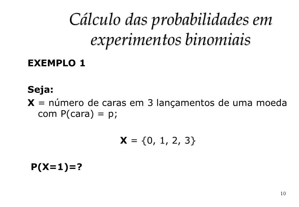 10 Cálculo das probabilidades em experimentos binomiais EXEMPLO 1 Seja: X = número de caras em 3 lançamentos de uma moeda com P(cara) = p; X = {0, 1,