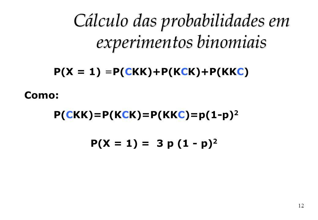 12 Cálculo das probabilidades em experimentos binomiais P(X = 1) = 3 p (1 - p) 2 P(X = 1) =P(CKK)+P(KCK)+P(KKC) Como: P(CKK)=P(KCK)=P(KKC)=p(1-p) 2