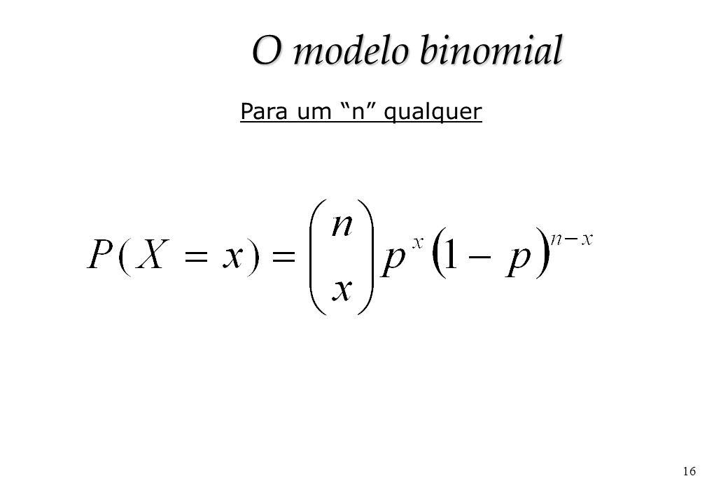 16 O modelo binomial Para um n qualquer