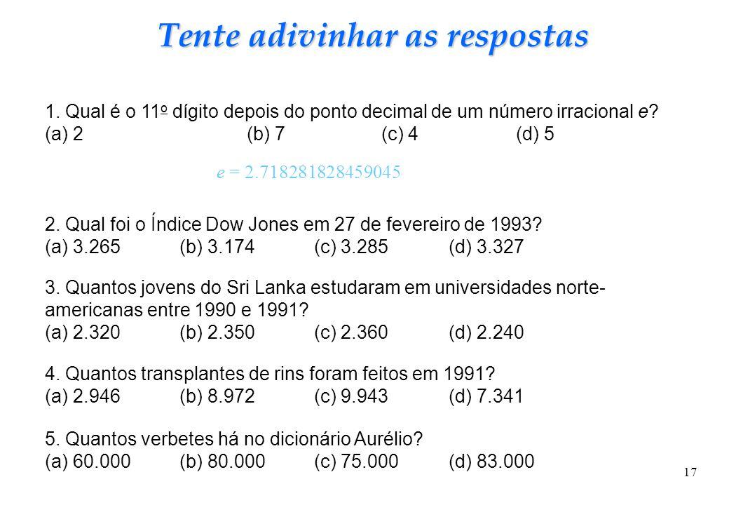 17 1. Qual é o 11 o dígito depois do ponto decimal de um número irracional e? (a) 2 (b) 7 (c) 4 (d) 5 2. Qual foi o Índice Dow Jones em 27 de fevereir