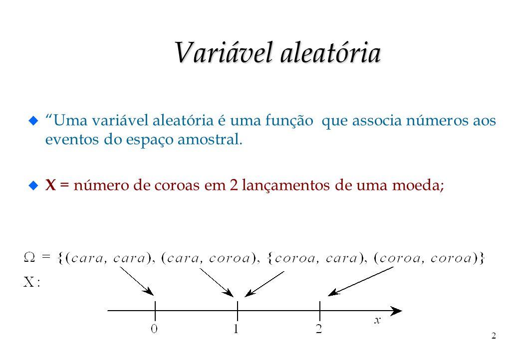 2 Variável aleatória u Uma variável aleatória é uma função que associa números aos eventos do espaço amostral. u X = número de coroas em 2 lançamentos