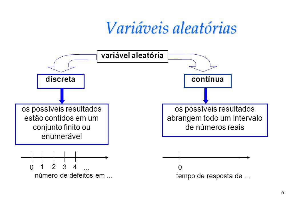 6 Variáveis aleatórias variável aleatória discreta os possíveis resultados estão contidos em um conjunto finito ou enumerável contínua os possíveis re