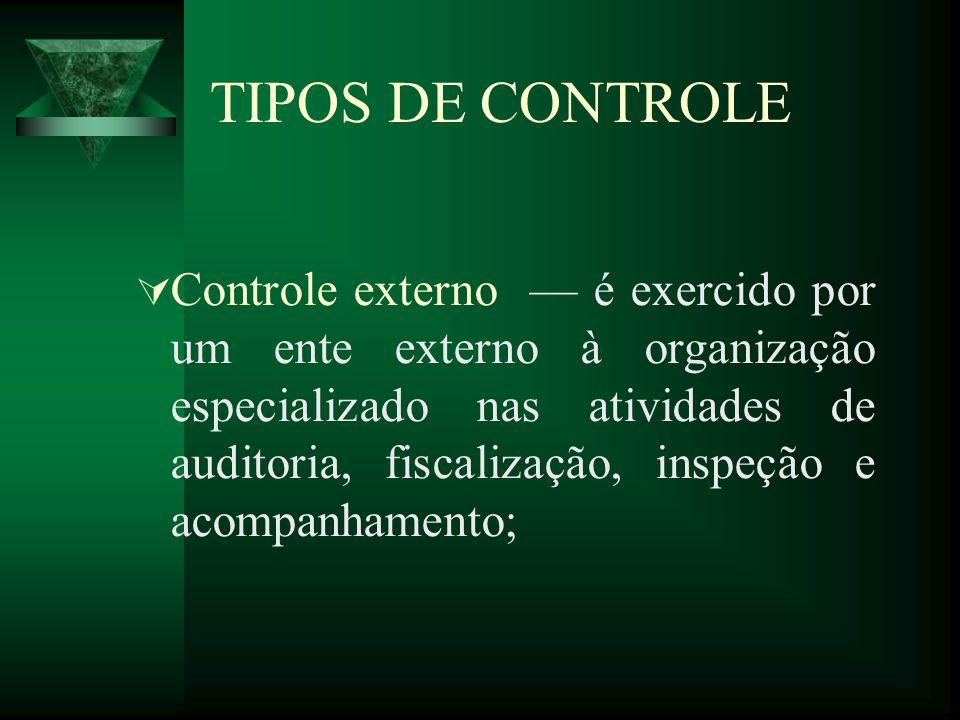 TIPOS DE CONTROLE Controle externo é exercido por um ente externo à organização especializado nas atividades de auditoria, fiscalização, inspeção e ac