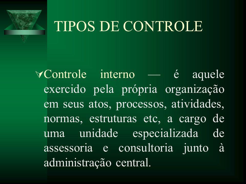TIPOS DE CONTROLE Controle interno é aquele exercido pela própria organização em seus atos, processos, atividades, normas, estruturas etc, a cargo de