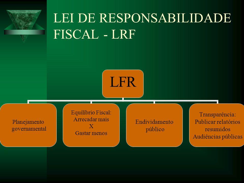LEI DE RESPONSABILIDADE FISCAL - LRF LFR Planejamento governamental Equilíbrio Fiscal: Arrecadar mais X Gastar menos Endividamento público Transparênc