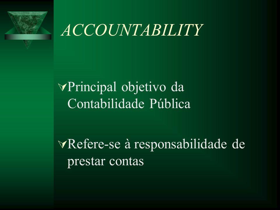 ACCOUNTABILITY Principal objetivo da Contabilidade Pública Refere-se à responsabilidade de prestar contas