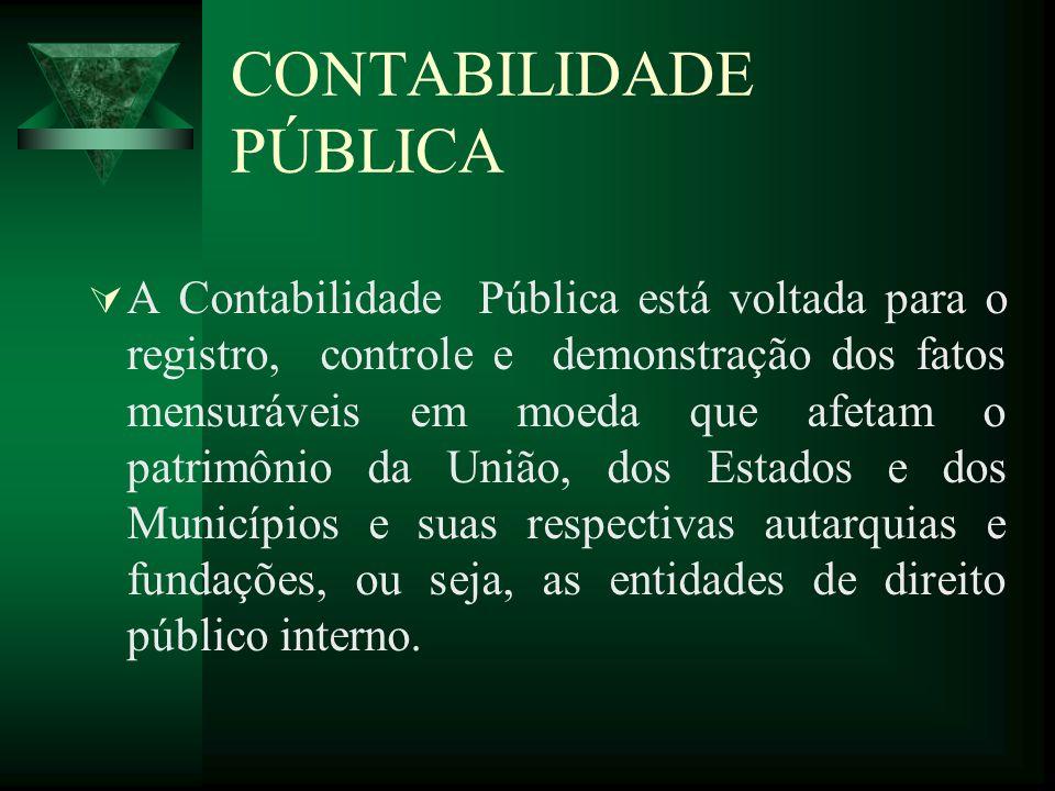 CONTABILIDADE PÚBLICA A Contabilidade Pública está voltada para o registro, controle e demonstração dos fatos mensuráveis em moeda que afetam o patrim